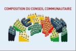 recomposition-des-organes-deliberants-des-conseils-communautaires-avant-le-31-aout-2019